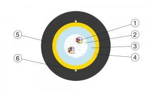 Кабель оптический с центральной трубкой КСО-ВСЦЗПАр