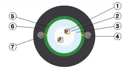 Бронированный оптический кабель с центральной трубкой КСО-КСЦЗПС